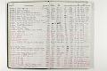 View Negative Log Book Number 20, (90-1 to 91-22194) digital asset number 9