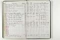 View Negative Log Book Number 20, (90-1 to 91-22194) digital asset number 6
