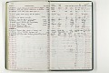 View Negative Log Book Number 20, (90-1 to 91-22194) digital asset number 4