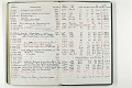 View Negative Log Book Number 20, (90-1 to 91-22194) digital asset number 2