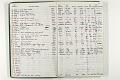 View Negative Log Book Number 21, (92-1 to 94-5200) digital asset number 2
