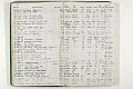 View Negative Log Book Number 21, (92-1 to 94-5200) digital asset number 3