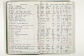 View Negative Log Book Number 21, (92-1 to 94-5200) digital asset number 4