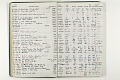 View Negative Log Book Number 21, (92-1 to 94-5200) digital asset number 1
