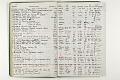 View Negative Log Book Number 21, (92-1 to 94-5200) digital asset number 4