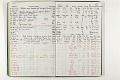 View Negative Log Book Number 21, (92-1 to 94-5200) digital asset number 3