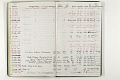 View Negative Log Book Number 21, (92-1 to 94-5200) digital asset number 5
