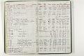 View Negative Log Book Number 21, (92-1 to 94-5200) digital asset number 1