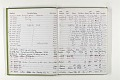 View Negative Log Book Number 22, (94-5201 to 95-8006) digital asset number 1