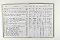 View Negative Log Book Number 22, (94-5201 to 95-8006) digital asset number 1