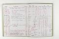View Negative Log Book Number 22, (94-5201 to 95-8006) digital asset number 3