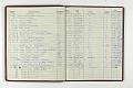 View Negative Log Book Number 23, (95-20000 to 95-20895) digital asset number 1