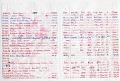 View Negative Log Book Number 29, (99-1 to 99-4575) digital asset number 1