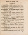 View Wiener Farbenkabinet : oder, vollständiges Musterbuch aller Natur= Grund= und Zusammensetzungsfarben .. digital asset number 2