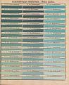 View Wiener Farbenkabinet : oder, vollständiges Musterbuch aller Natur= Grund= und Zusammensetzungsfarben .. digital asset number 1