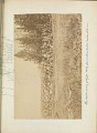 View Random records of a lifetime, 1846-1931 [actually 1932] volume III, part I-II, Yellowstone explorations, 1872-1878 digital asset number 8