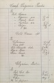 View Private receipts, 1878 / W.S. Merrill, Druggist, First National Bank Building, Danvers, Mass digital asset number 1