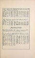 View Philatelic index [manuscript] / compiled by John K. Tiffany, 1880-1881 digital asset number 1