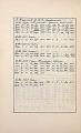 View Philatelic index [manuscript] / compiled by John K. Tiffany, 1880-1881 digital asset number 2
