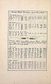 View Philatelic index [manuscript] / compiled by John K. Tiffany, 1880-1881 digital asset number 3