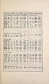 View Philatelic index [manuscript] / compiled by John K. Tiffany, 1880-1881 digital asset number 4