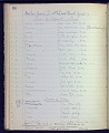 View A vocabulary of the Po-da-wahd-mih language [manuscript] : with illustrative sentences and a translation of the first three chapters of the Gospel of Matthew, followed by a vocabulary of the Kaw language / by Joseph N. Bourassa, 1843 digital asset number 6