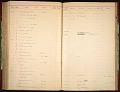 View Manuscript Of Koran digital asset number 1