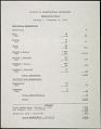 View Organizational Records digital asset: Organizational Records