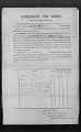 View Freedmen's Labor Contracts digital asset: Freedmen's Labor Contracts