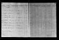 View Volume 1 (102) digital asset: Volume 1 (102)
