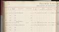 View Baldwin Locomotive Works Engine Registers and Order Books digital asset: Baldwin Locomotive Works Engine Registers and Order Books: 1822-1956.