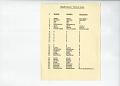 View Safko International, Inc. Records digital asset: Word list