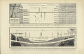 View James Forgie Papers digital asset: Pennsylvania Railroad Tunnels and Terminals in New York City