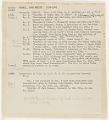 View MS 1795-a-b John Wesley Powell Journals digital asset: Journals