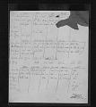 View MS 2114-a Comparative vocabulary of San Antonio (Salinan), San Miguel (Salinan), San Luis Obispo (Obispeno), Santa Rosa (Island Chumash), Santa Inez (Inezeno Chumash), Purisima (Purismeno Chumash), Santa Barbara (Barbareno Chumash), and Ventura (Ventur... digital asset: MS 2114-a Comparative vocabulary of San Antonio (Salinan), San Miguel (Salinan), San Luis Obispo (Obispeno), Santa Rosa (Island Chumash), Santa Inez (Inezeno Chumash), Purisima (Purismeno Chumash), Santa Barbara (Barbareno Chumash), and Ventura (Ventureno Chumash)
