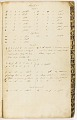 View MS 7235 Vocabularies and notes based on material collected by Horatio Hale from enslaved African-Brazilians digital asset: Vocabularies and notes based on material collected by Horatio Hale from enslaved African-Brazilians