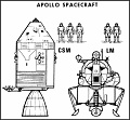 Apollo Figure: Apollo Spacecraft CSM & LM