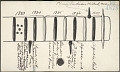 View Calendar stick documenting events from 1833 to 1921 digital asset number 2