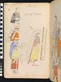 View Book of ledger drawings digital asset number 133