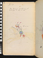 View Book of ledger drawings digital asset number 139