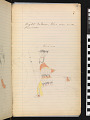 View Book of ledger drawings digital asset number 164