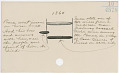 View Calendar stick documenting events from 1833 to 1921 digital asset number 41