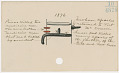 View Calendar stick documenting events from 1833 to 1921 digital asset number 57