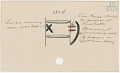View Calendar stick documenting events from 1833 to 1921 digital asset number 65