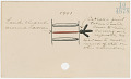 View Calendar stick documenting events from 1833 to 1921 digital asset number 83