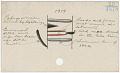 View Calendar stick documenting events from 1833 to 1921 digital asset number 101