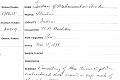 View Turban Of Mahommedan Hindu digital asset number 0