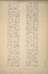 Stela A. Drawing of inscription. See Plates 5 and 6 & Pages 7 and 8.