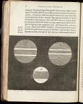 p.6: In Iovis disco zonae sandicantes