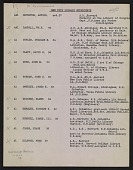 view W.G. Constable list of men with library experience considered by the American Defense Harvard Group digital asset number 1